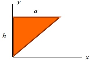 Learn Moment Of Inertia Of A Triangular Lamina About Its