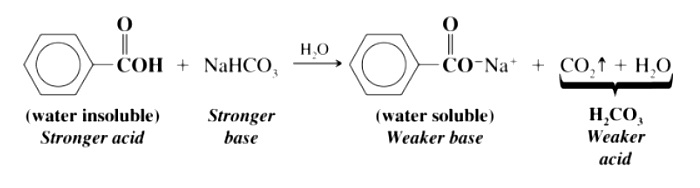 Learn Preparation Of Salts Of Carboxylic Acids From