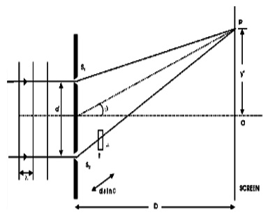 consider the arrangement of young's double slit experiment as shown in fig   in which a thin transparent film of refractive index � and thickness t is