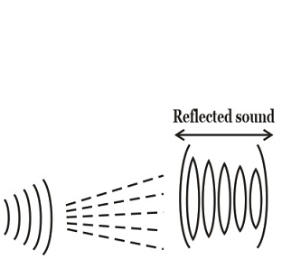 Learn Examples On Doppler S Effect Reflection Of Sound