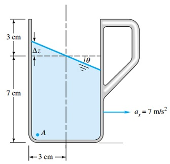 Learn Examples On Buoyant Force In Accelerating Fluid