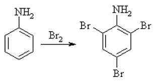 Learn Electrophilic Substitution Reactions For Aromatic
