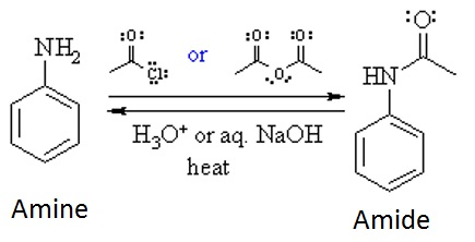 Learn Electrophilic Substitution Reactions For Aromatic Amines
