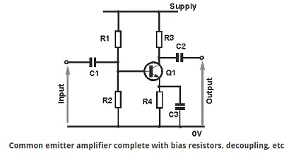 Learn input and output characteristics of common emitter connection as a result the overall circuit for a common emitter amplifier utilises several components to ensure that it is able to operate in the fashion required ccuart Choice Image