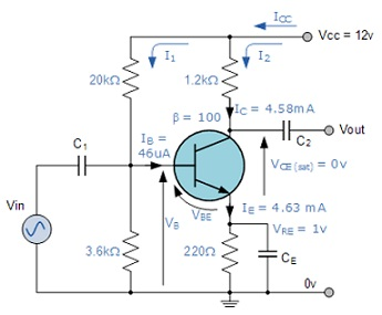 Common emitter amplifier embibe coupling capacitorsin common emitter amplifier circuits ccuart Images