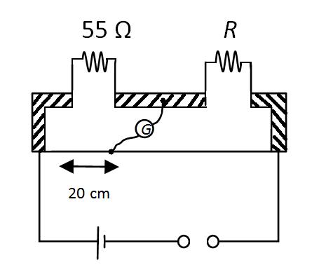 Pleasant Learn Meter Bridge Meaning Concepts Formulas Through Study Wiring 101 Cranwise Assnl